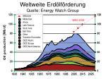 weltweite erd lf rderung quelle energy watch group