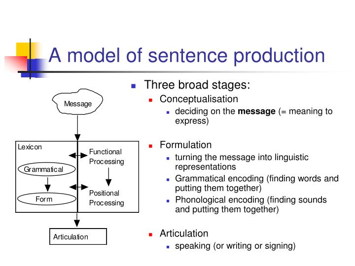 A model of sentence production
