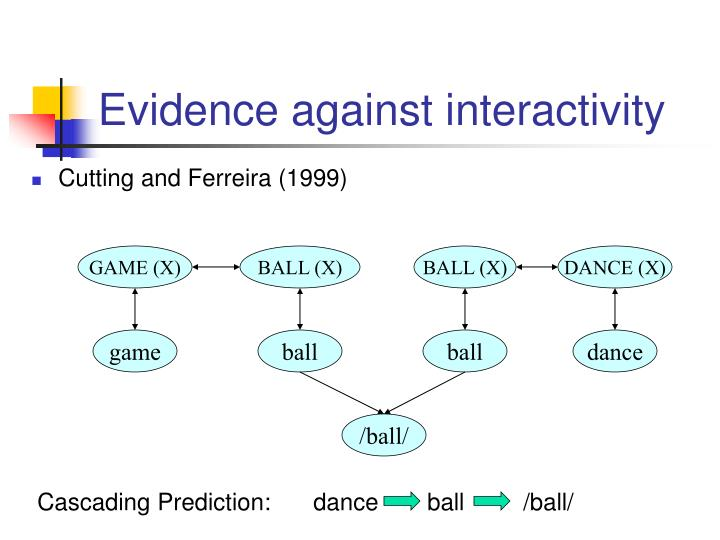 Evidence against interactivity
