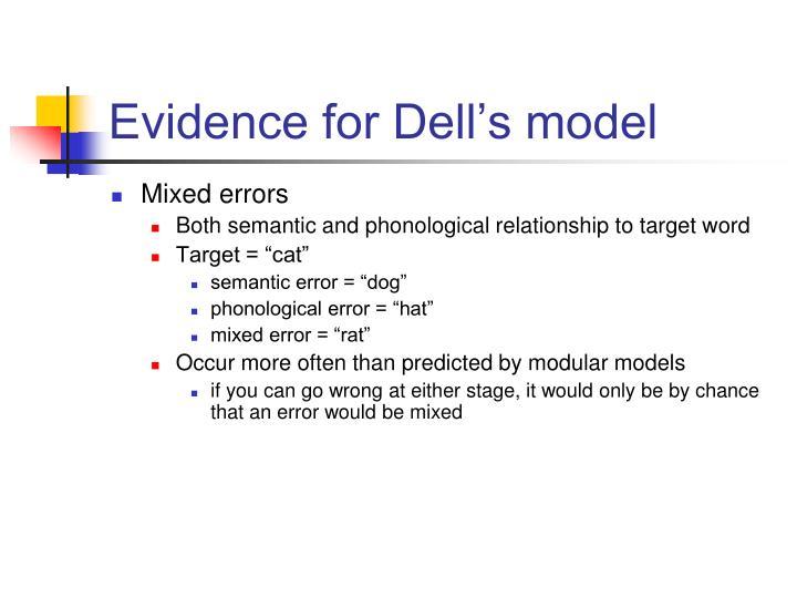 Evidence for Dell's model