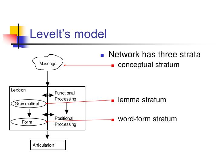 Levelt's model