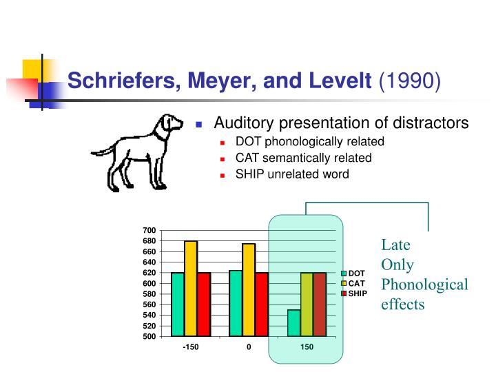 Schriefers, Meyer, and Levelt