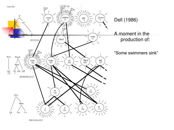 Dell (1986)
