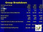 group breakdown