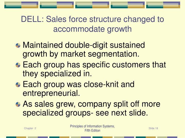 DELL: Sales force structure changed to accommodate growth