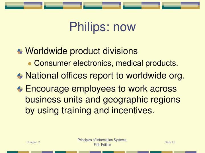 Philips: now