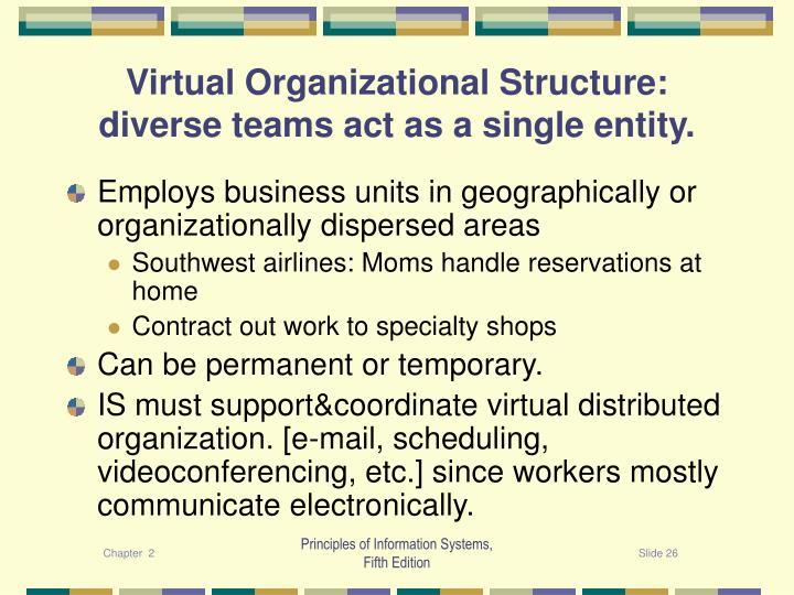 Virtual Organizational Structure: