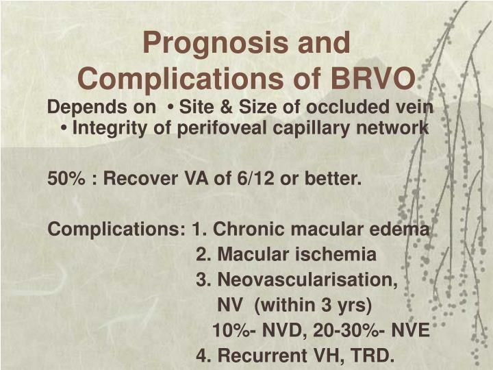 Prognosis and Complications of BRVO