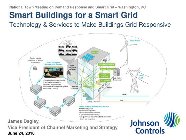 smart buildings for a smart grid technology services to make buildings grid responsive