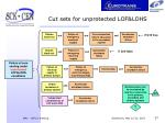 cut sets for unprotected lof lohs