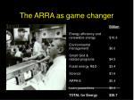 the arra as game changer
