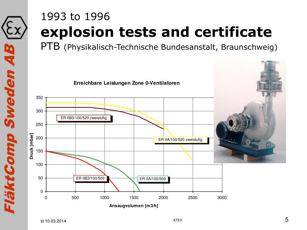 1993 to 1996
