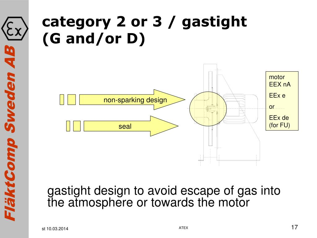 non-sparking design