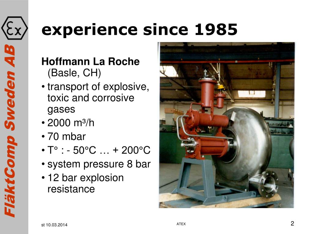 experience since 1985