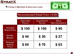 pricing in markstrat is fixed once a year
