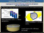 laguna funded fp7 design study