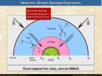 neutrino driven delayed explosion