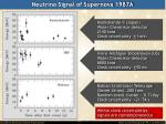 neutrino signal of supernova 1987a