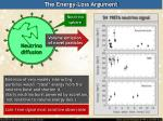 the energy loss argument