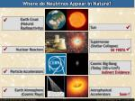 where do neutrinos appear in nature