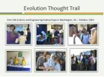 evolution thought trail1
