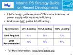 internal ps strategy builds on recent developments