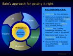 bain s approach for getting it right