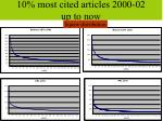 10 most cited articles 2000 02 up to now