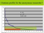 citations profile for the anonymous researcher