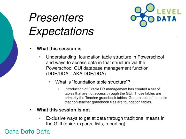 Presenters Expectations