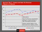 bay area big 7 farebox and sales tax revenues figures in millions