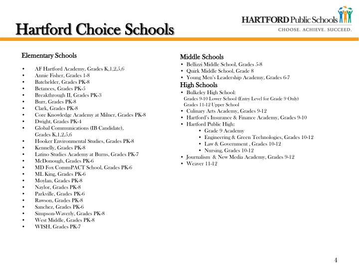 Hartford choice schools