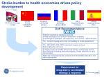 stroke burden to health economies drives policy development