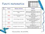 functii matematice