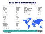 test twg membership