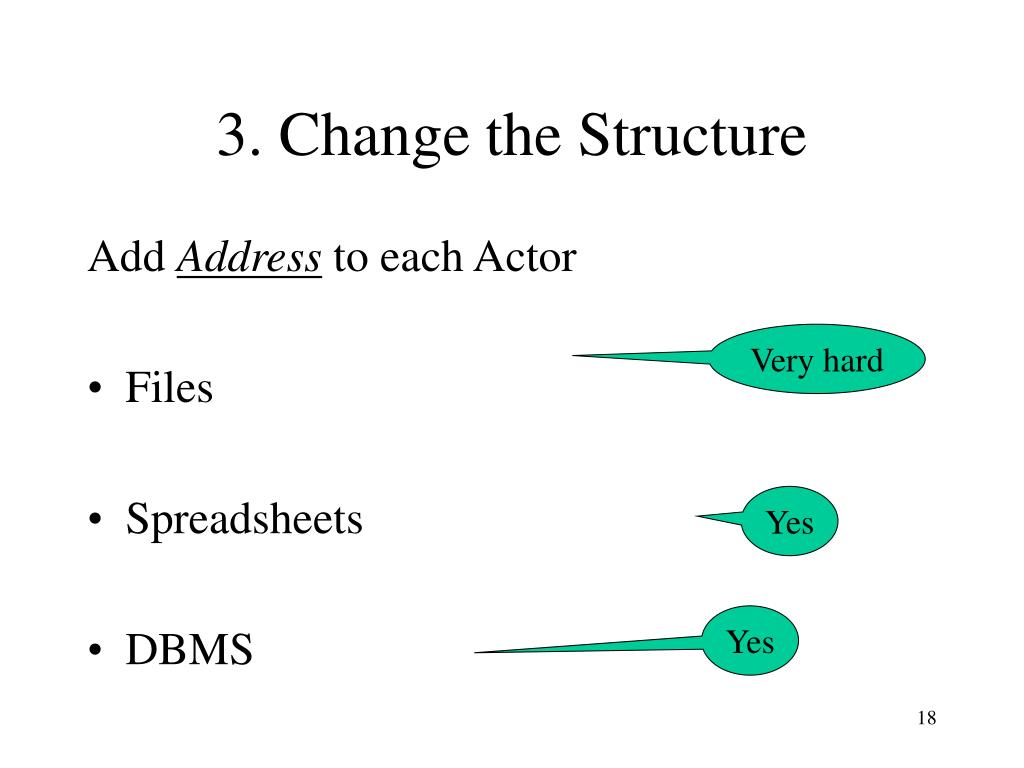 3. Change the Structure