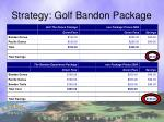 strategy golf bandon package