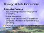 strategy website improvements1