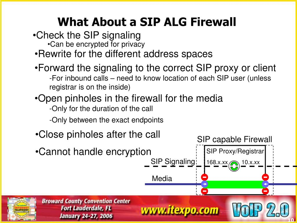SIP capable Firewall