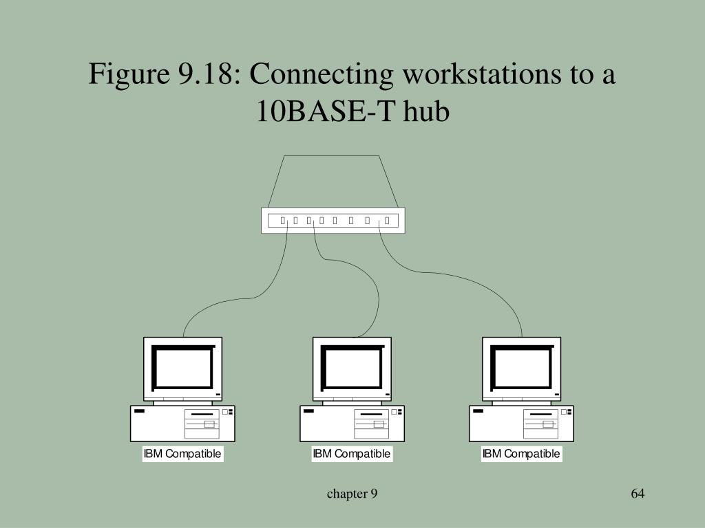 Figure 9.18: Connecting workstations to a 10BASE-T hub