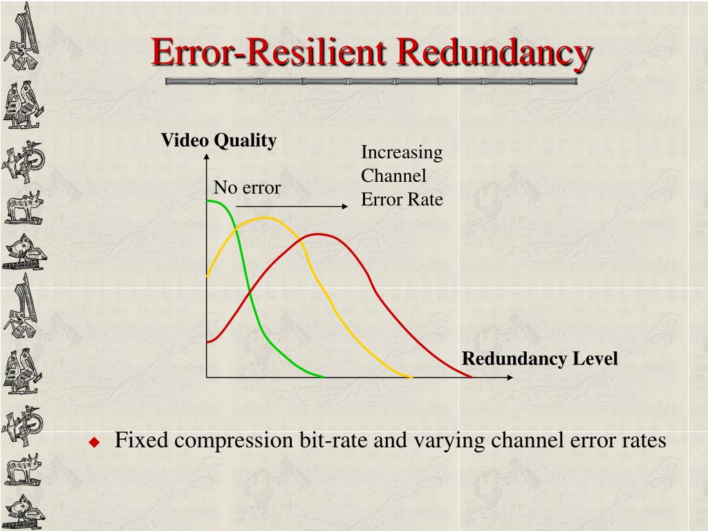 Error-Resilient Redundancy
