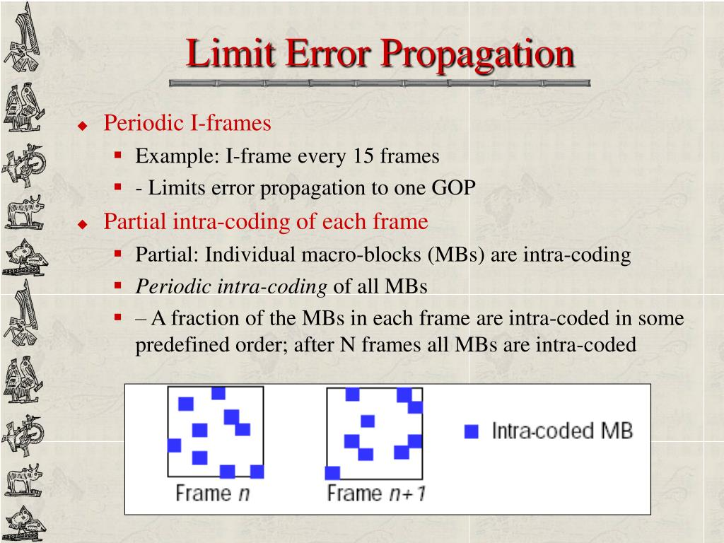 Limit Error Propagation