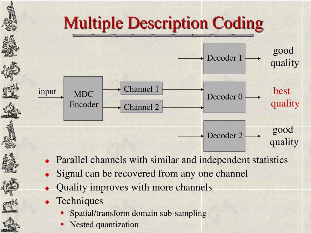 Multiple Description Coding