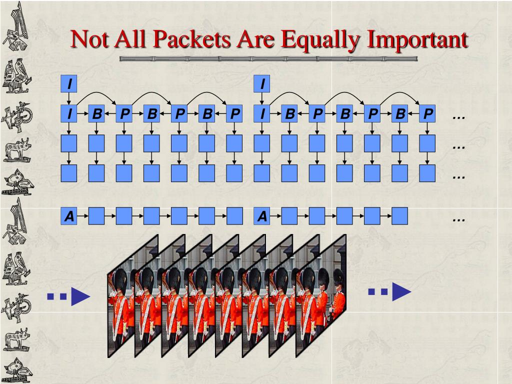 Not All Packets Are Equally Important