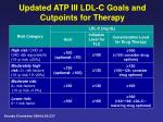 updated atp iii ldl c goals and cutpoints for therapy