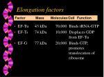 elongation factors