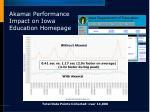 akamai performance impact on iowa education homepage
