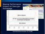 akamai performance impact on iowa gov homepage