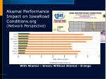 akamai performance impact on iowaroad conditions org network perspective