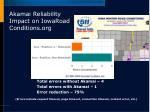 akamai reliability impact on iowaroad conditions org